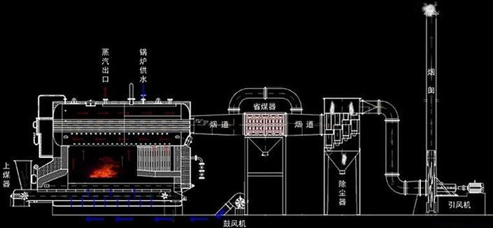 燃煤锅炉作业模拟图.jpg