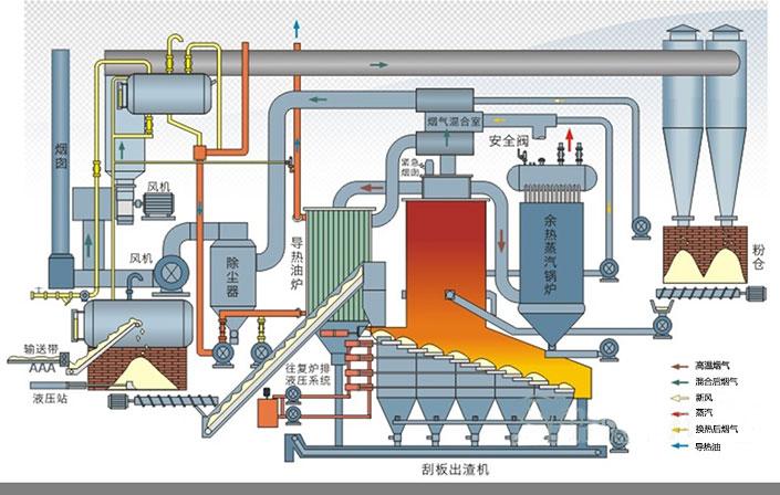 生物质锅炉作业模拟图.jpg
