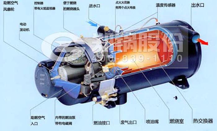 燃油锅炉结构剖析图.jpg